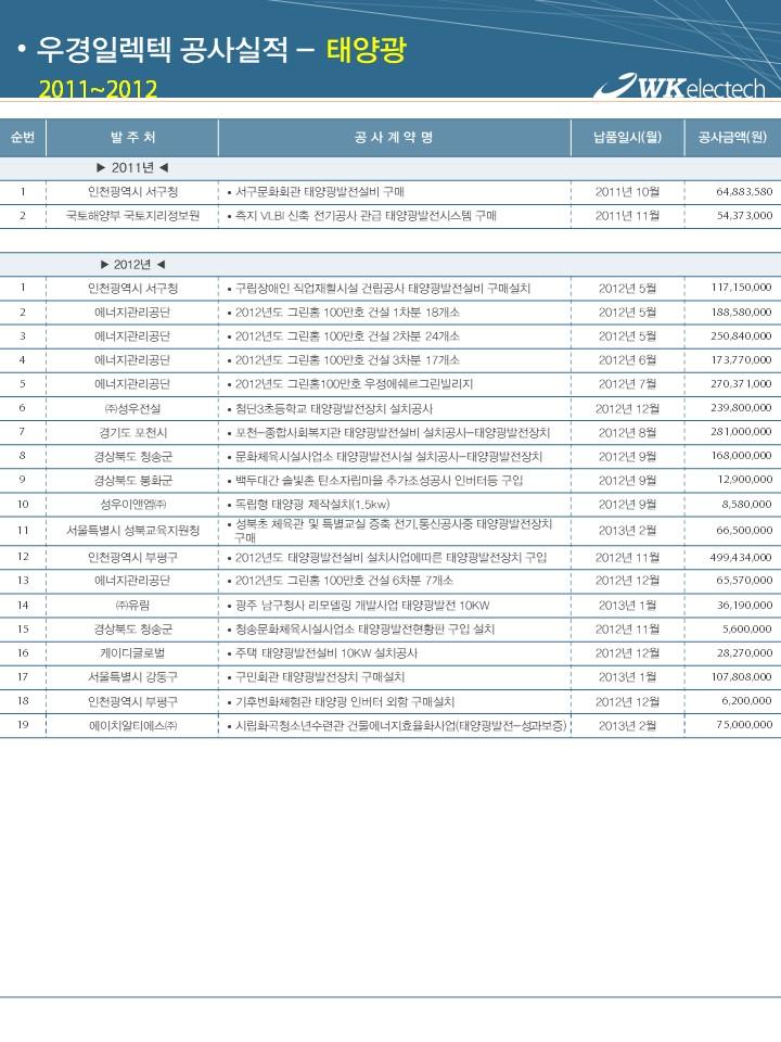 공사실적_태양광_2011~2012.JPG